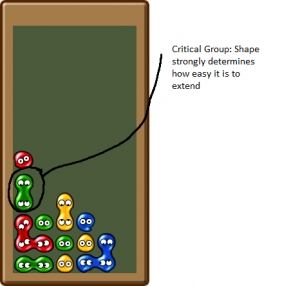 Critical group.png